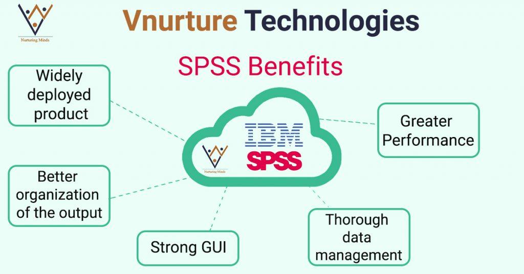 spss benefits